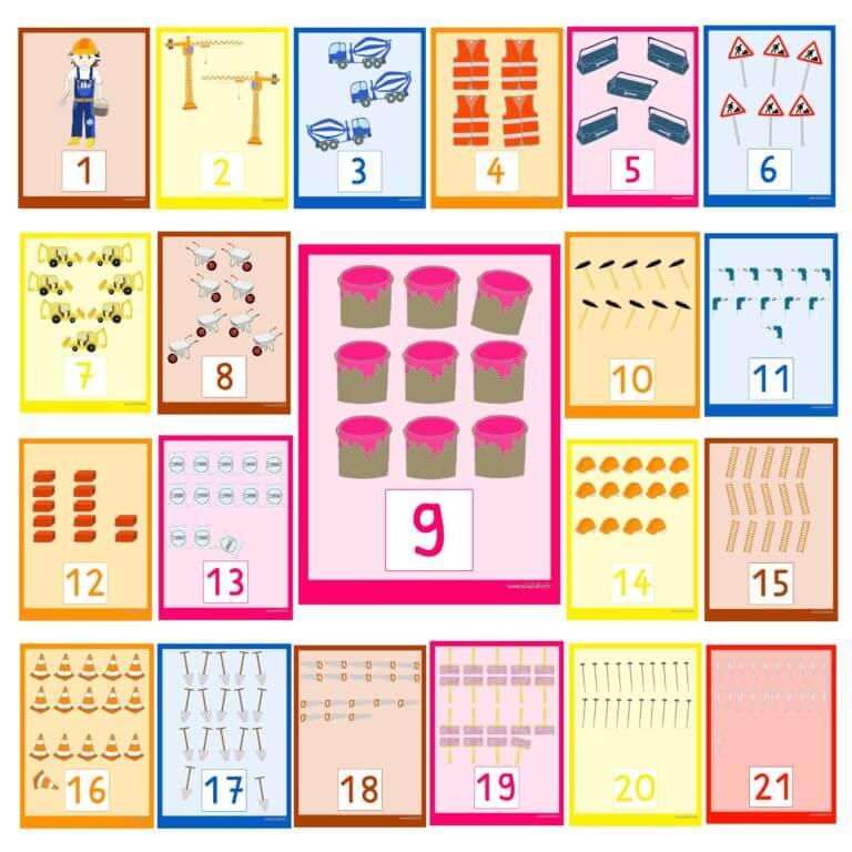 Zahlenplakate auf der Baustelle