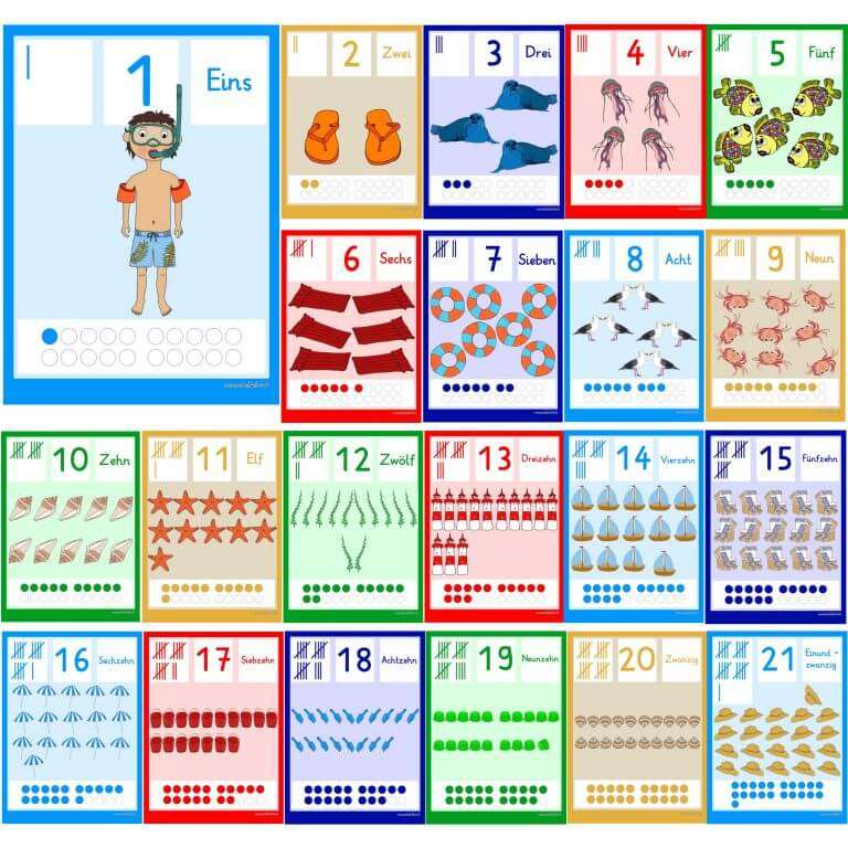 Zahlenplakate an der See