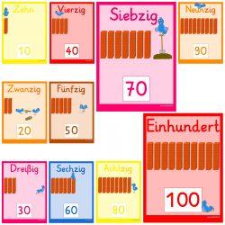 Zahlenplakate in 10er-Schritten