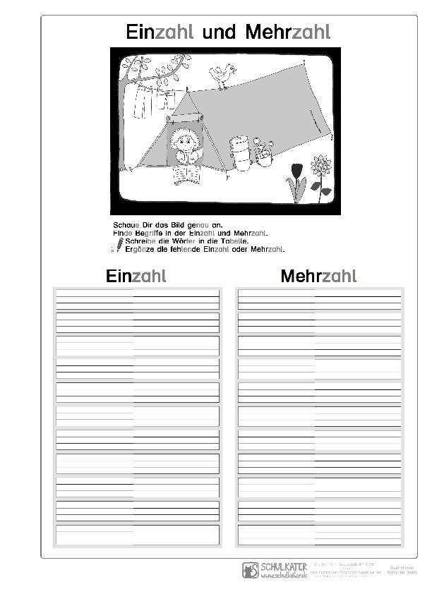 Differenziertes Arbeitsblatt: Einzahl und Mehrzahl zuordnen ...
